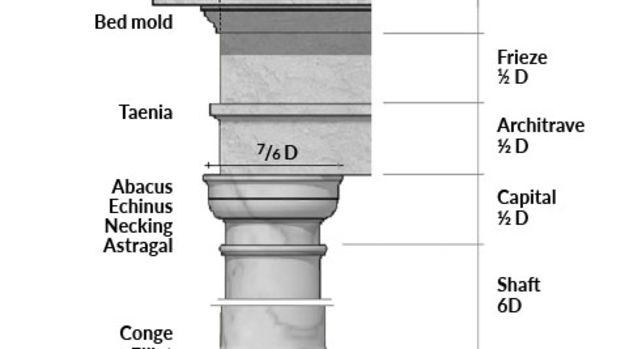 Brussat 14 2 diagram