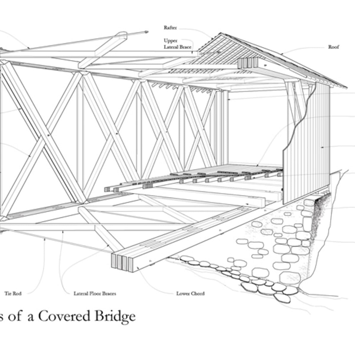 decorative metal trusses.htm covered bridges and the birth of american engineering book  covered bridges and the birth of