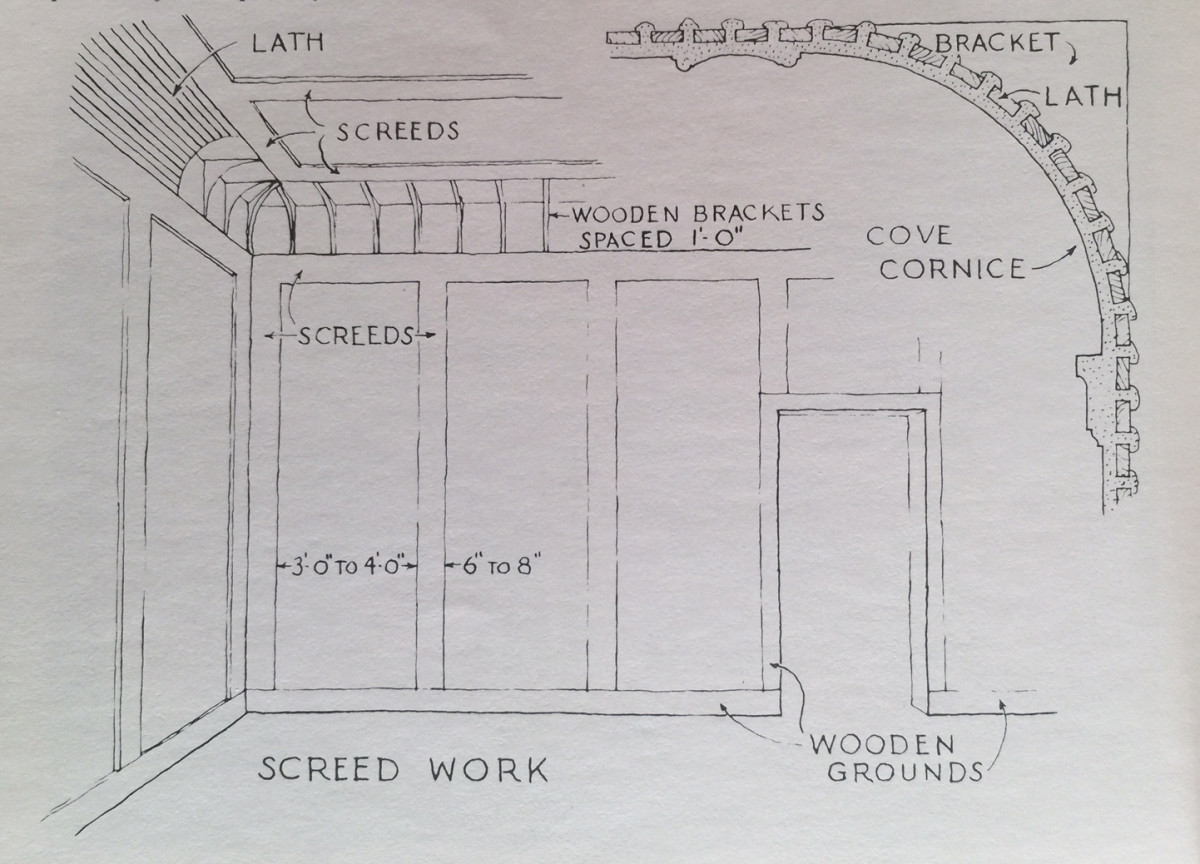 Illustration of screed work