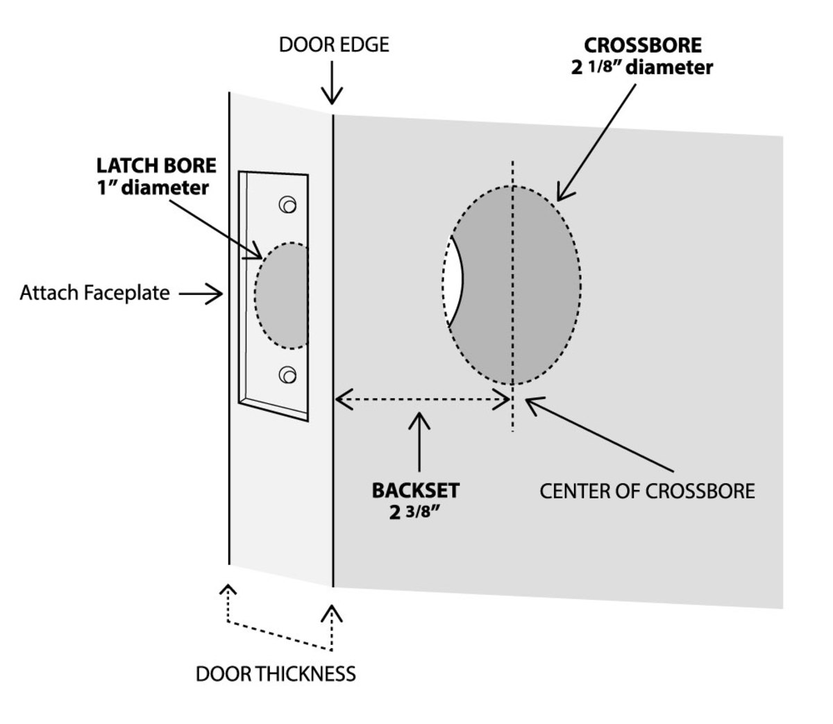 What measurements do you need to know before purchasing a new set of door hardware?  sc 1 st  Traditional Building Magazine : door faceplate - pezcame.com