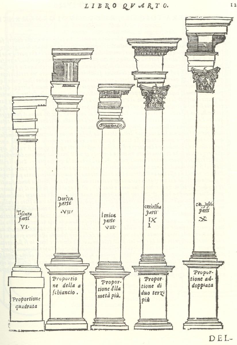 Serlio 5 orders, 1537