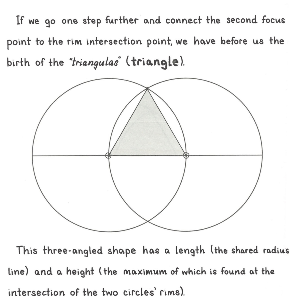 triangulas