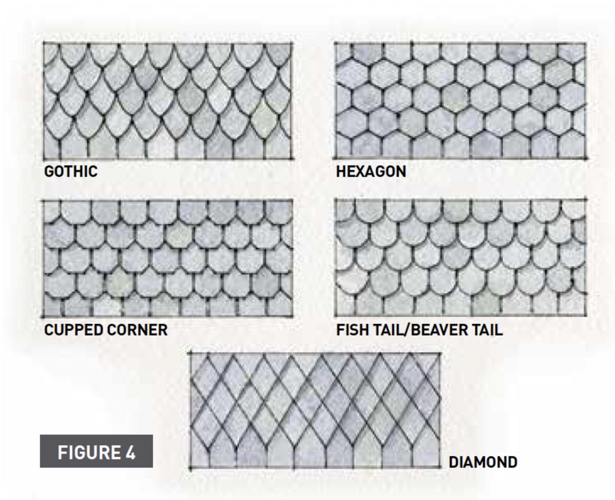 slate roof patterns